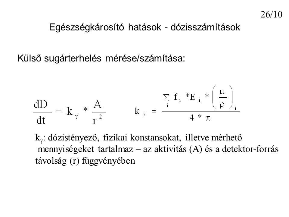 Egészségkárosító hatások - dózisszámítások Külső sugárterhelés mérése/számítása: k γ : dózistényező, fizikai konstansokat, illetve mérhető mennyiségeket tartalmaz – az aktivitás (A) és a detektor-forrás távolság (r) függvényében 26/10