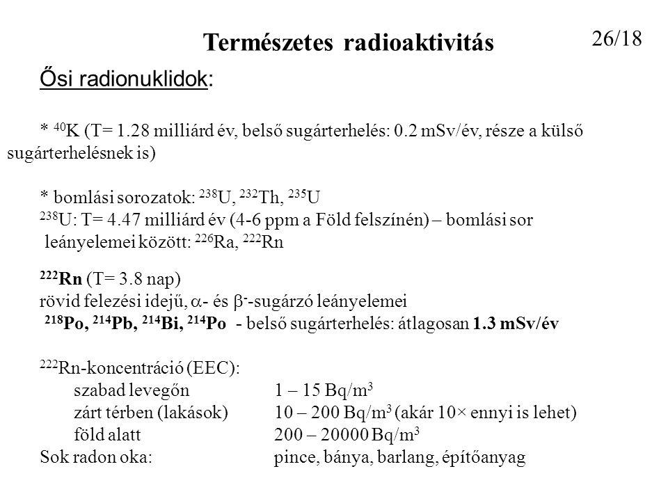 Ősi radionuklidok: * 40 K (T= 1.28 milliárd év, belső sugárterhelés: 0.2 mSv/év, része a külső sugárterhelésnek is) * bomlási sorozatok: 238 U, 232 Th, 235 U 238 U: T= 4.47 milliárd év (4-6 ppm a Föld felszínén) – bomlási sor leányelemei között: 226 Ra, 222 Rn 222 Rn (T= 3.8 nap) rövid felezési idejű,  - és  - -sugárzó leányelemei 218 Po, 214 Pb, 214 Bi, 214 Po - belső sugárterhelés: átlagosan 1.3 mSv/év 222 Rn-koncentráció (EEC): szabad levegőn1 – 15 Bq/m 3 zárt térben (lakások)10 – 200 Bq/m 3 (akár 10× ennyi is lehet) föld alatt200 – 20000 Bq/m 3 Sok radon oka: pince, bánya, barlang, építőanyag Természetes radioaktivitás 26/18