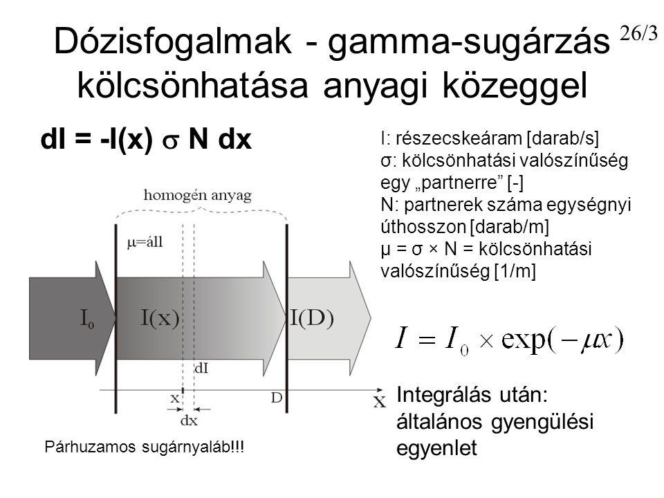 """Dózisfogalmak - gamma-sugárzás kölcsönhatása anyagi közeggel dI = -I(x)  N dx I: részecskeáram [darab/s] σ: kölcsönhatási valószínűség egy """"partnerre [-] N: partnerek száma egységnyi úthosszon [darab/m] μ = σ × N = kölcsönhatási valószínűség [1/m] Integrálás után: általános gyengülési egyenlet Párhuzamos sugárnyaláb!!."""