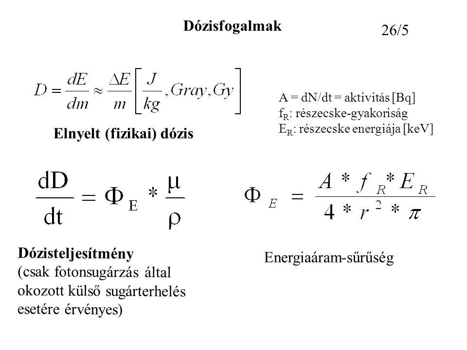 Dózisteljesítmény (csak fotonsugárzás által okozott külső sugárterhelés esetére érvényes) Energiaáram-sűrűség A = dN/dt = aktivitás [Bq] f R : részecske-gyakoriság E R : részecske energiája [keV] 26/5 Dózisfogalmak Elnyelt (fizikai) dózis