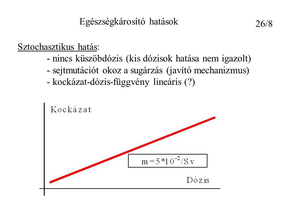 Sztochasztikus hatás: - nincs küszöbdózis (kis dózisok hatása nem igazolt) - sejtmutációt okoz a sugárzás (javító mechanizmus) - kockázat-dózis-függvény lineáris (?) 26/8 Egészségkárosító hatások