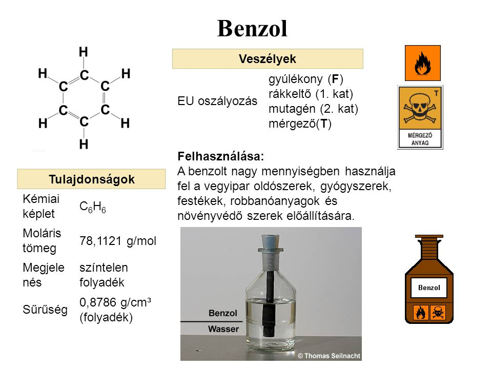 Veszélyek EU oszályozás gyúlékony (F) rákkeltő (1. kat) mutagén (2. kat) mérgező(T) Benzol Felhasználása: A benzolt nagy mennyiségben használja fel a