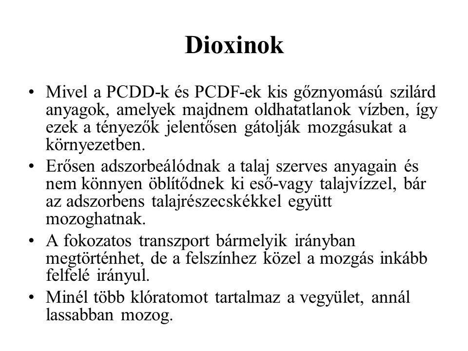 Dioxinok Mivel a PCDD-k és PCDF-ek kis gőznyomású szilárd anyagok, amelyek majdnem oldhatatlanok vízben, így ezek a tényezők jelentősen gátolják mozgá