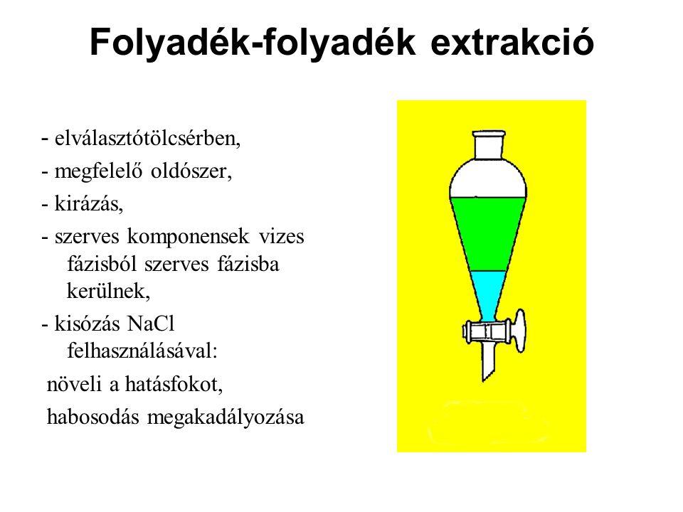 Folyadék-folyadék extrakció - elválasztótölcsérben, - megfelelő oldószer, - kirázás, - szerves komponensek vizes fázisból szerves fázisba kerülnek, -
