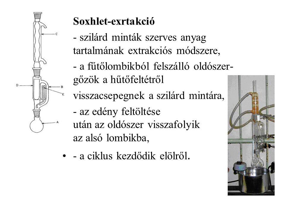 Soxhlet-exrtakció - szilárd minták szerves anyag tartalmának extrakciós módszere, - a fűtőlombikból felszálló oldószer- gőzök a hűtőfeltétről visszacs