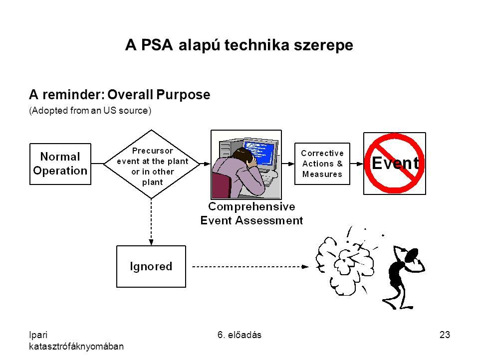 Ipari katasztrófáknyomában 6. előadás23 A PSA alapú technika szerepe A reminder: Overall Purpose (Adopted from an US source)