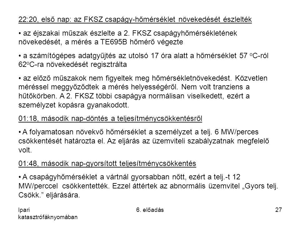Ipari katasztrófáknyomában 6. előadás27 22:20, első nap: az FKSZ csapágy-hőmérséklet növekedését észlelték az éjszakai műszak észlelte a 2. FKSZ csapá