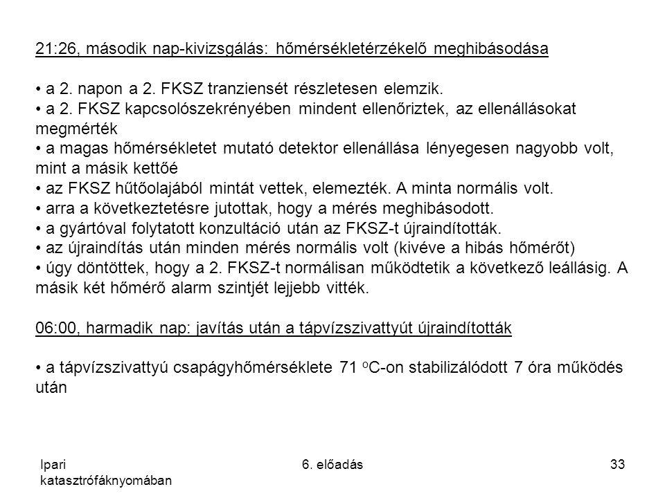 Ipari katasztrófáknyomában 6. előadás33 21:26, második nap-kivizsgálás: hőmérsékletérzékelő meghibásodása a 2. napon a 2. FKSZ tranziensét részletesen