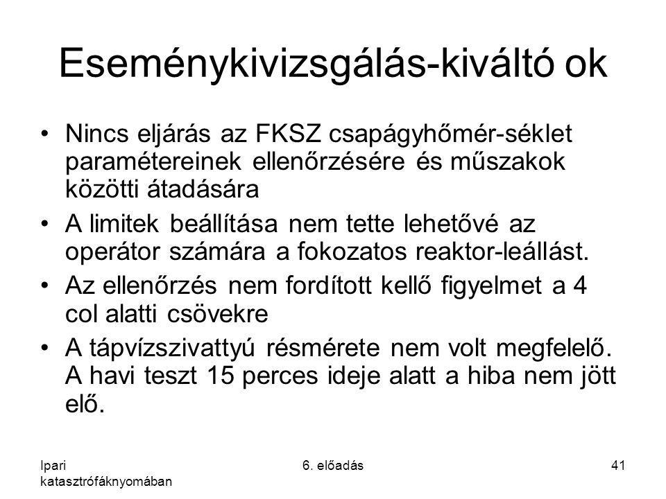 Ipari katasztrófáknyomában 6. előadás41 Eseménykivizsgálás-kiváltó ok Nincs eljárás az FKSZ csapágyhőmér-séklet paramétereinek ellenőrzésére és műszak