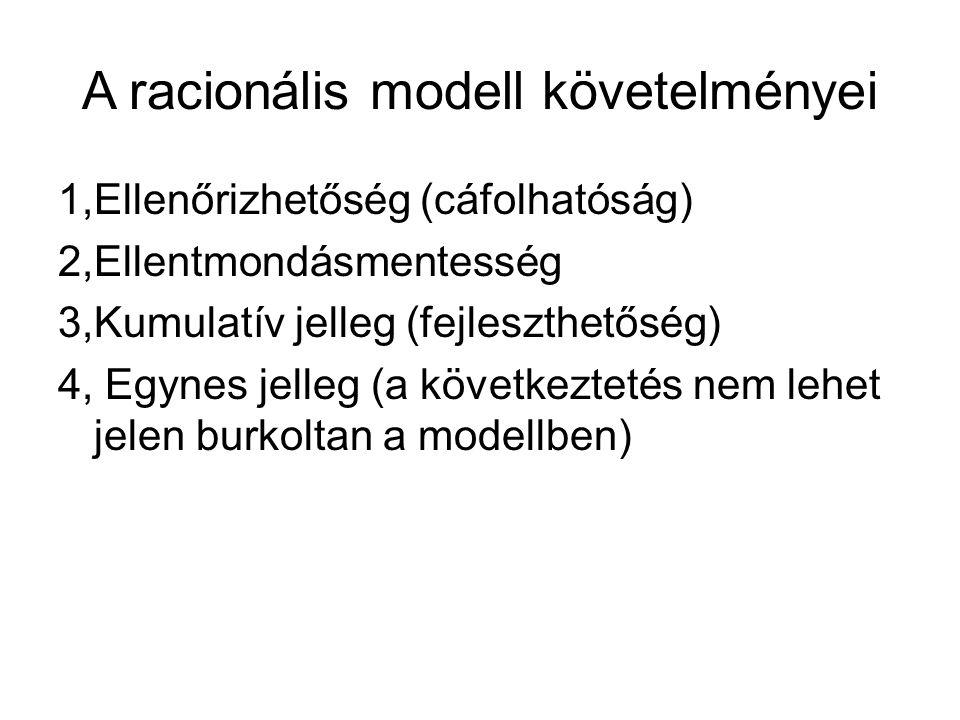 A racionális modell követelményei 1,Ellenőrizhetőség (cáfolhatóság) 2,Ellentmondásmentesség 3,Kumulatív jelleg (fejleszthetőség) 4, Egynes jelleg (a következtetés nem lehet jelen burkoltan a modellben)