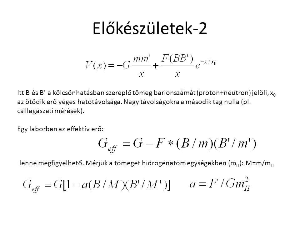 Előkészületek-3 Néhány B/M érték: hidrogén: 1,00782; szén: 1,00895; ólom:1,00794 Vagyis: laboratóriumi körülmények között mérve az effektív gravitációs állandó függhet az anyagi összetételtől.