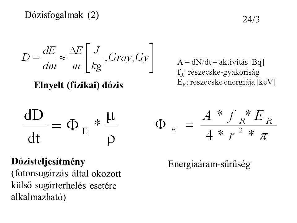 Dózisteljesítmény (fotonsugárzás által okozott külső sugárterhelés esetére alkalmazható) Energiaáram-sűrűség A = dN/dt = aktivitás [Bq] f R : részecsk