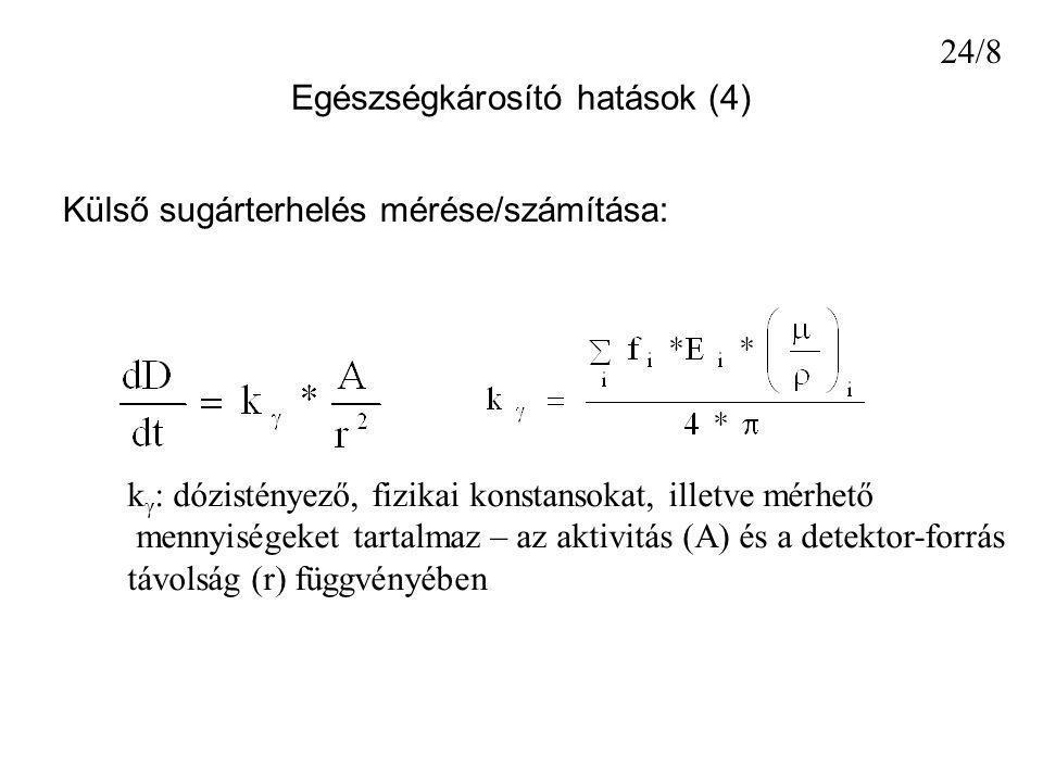 Egészségkárosító hatások (4) Külső sugárterhelés mérése/számítása: k γ : dózistényező, fizikai konstansokat, illetve mérhető mennyiségeket tartalmaz –