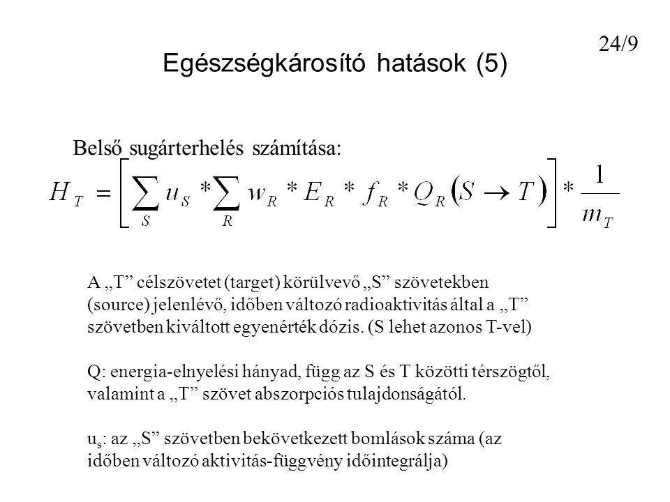 """Egészségkárosító hatások (5) Belső sugárterhelés számítása: A """"T"""" célszövetet (target) körülvevő """"S"""" szövetekben (source) jelenlévő, időben változó ra"""