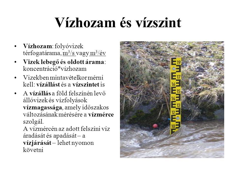 Vízhozam és vízszint Vízhozam: folyóvizek térfogatárama, m 3 /s vagy m 3 /év Vizek lebegő és oldott árama: koncentráció*vízhozam Vizekben mintavételko