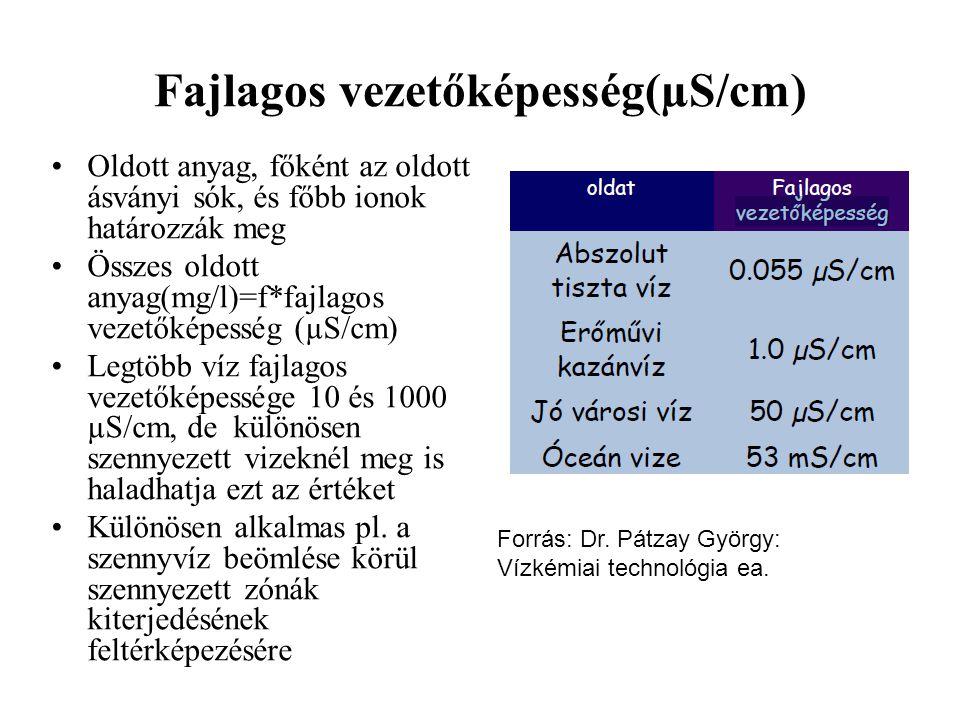 Fajlagos vezetőképesség(µS/cm) Oldott anyag, főként az oldott ásványi sók, és főbb ionok határozzák meg Összes oldott anyag(mg/l)=f*fajlagos vezetőkép