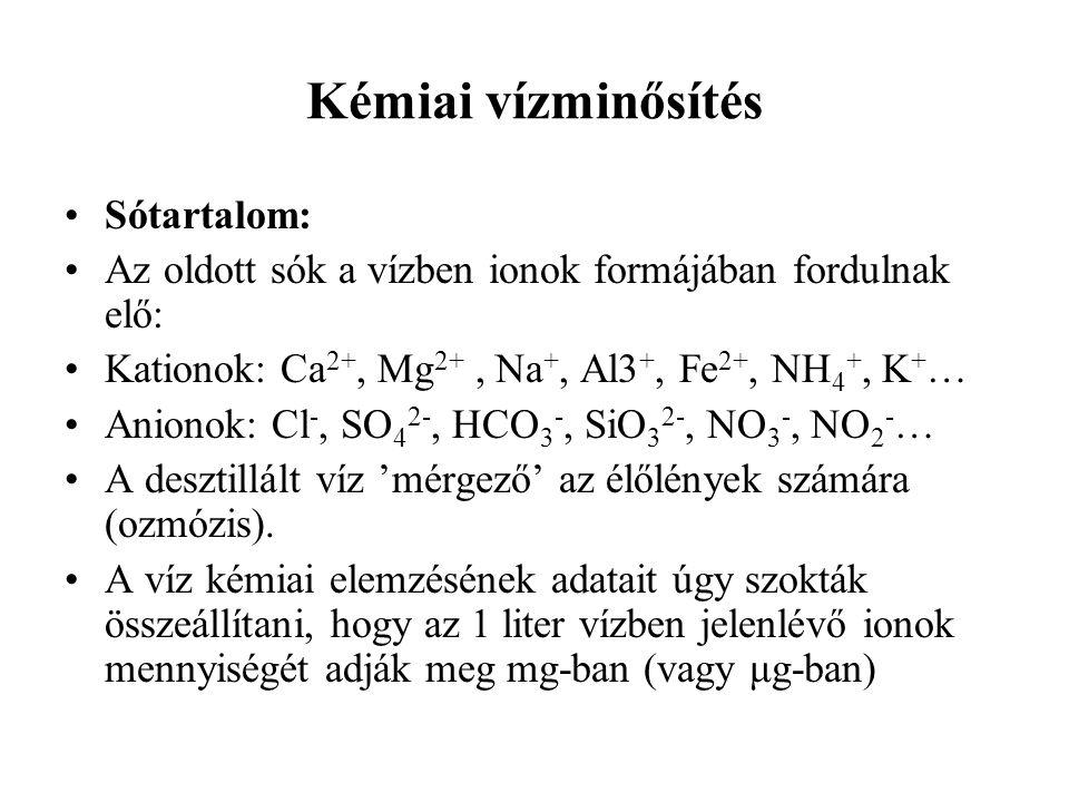Kémiai vízminősítés Sótartalom: Az oldott sók a vízben ionok formájában fordulnak elő: Kationok: Ca 2+, Mg 2+, Na +, Al3 +, Fe 2+, NH 4 +, K + … Anion