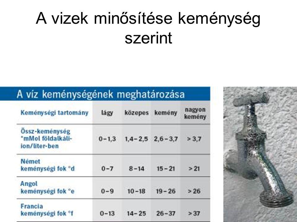A vizek minősítése keménység szerint