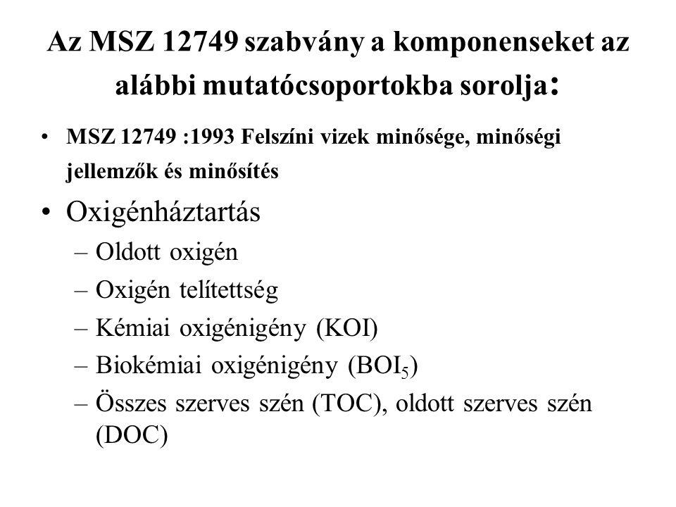 Az MSZ 12749 szabvány a komponenseket az alábbi mutatócsoportokba sorolja : MSZ 12749 :1993 Felszíni vizek minősége, minőségi jellemzők és minősítés O