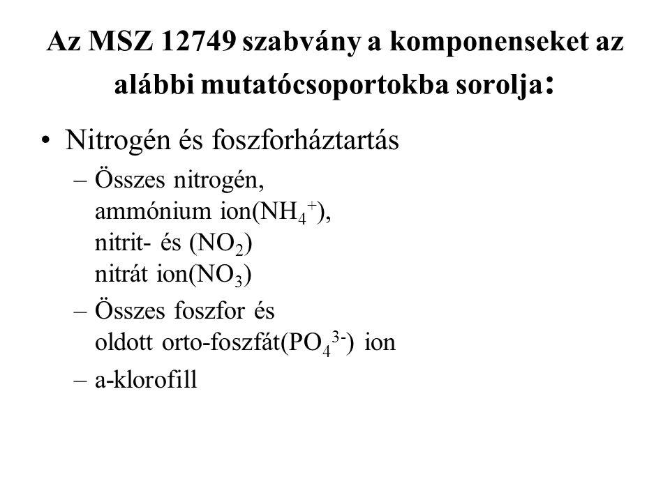 Az MSZ 12749 szabvány a komponenseket az alábbi mutatócsoportokba sorolja : Nitrogén és foszforháztartás –Összes nitrogén, ammónium ion(NH 4 + ), nitr