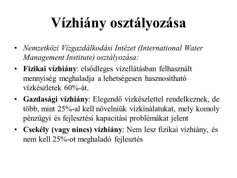 Vízhiány osztályozása Nemzetközi Vízgazdálkodási Intézet (International Water Management Institute) osztályozása: Fizikai vízhiány: elsődleges vízellá