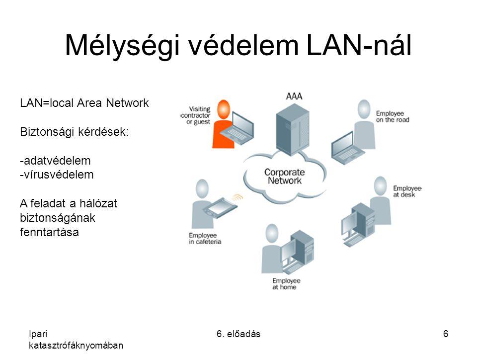 Mélységi védelem LAN-nál Ipari katasztrófáknyomában 6.
