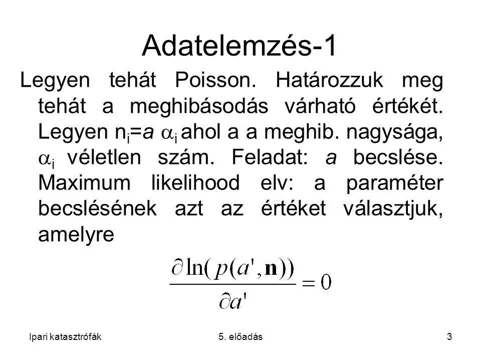 Adatelemzés-1 Legyen tehát Poisson. Határozzuk meg tehát a meghibásodás várható értékét.