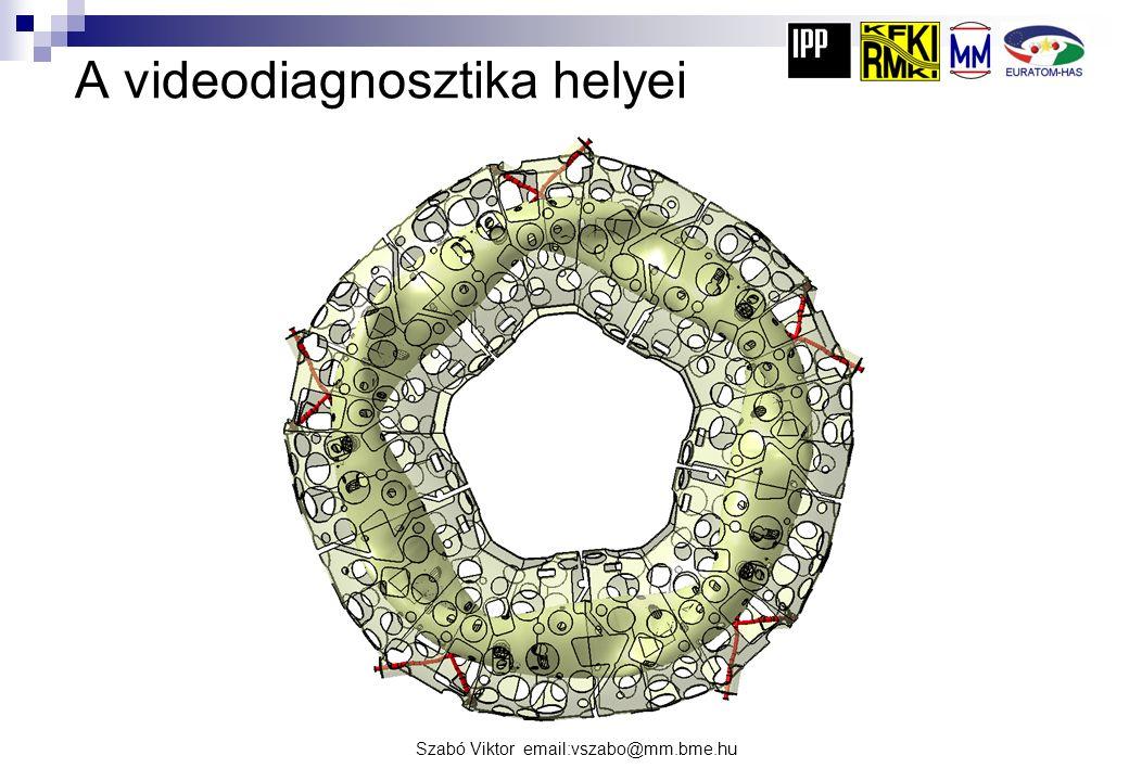Szabó Viktor email:vszabo@mm.bme.hu A Wendelstein 7-X oldalnézetben