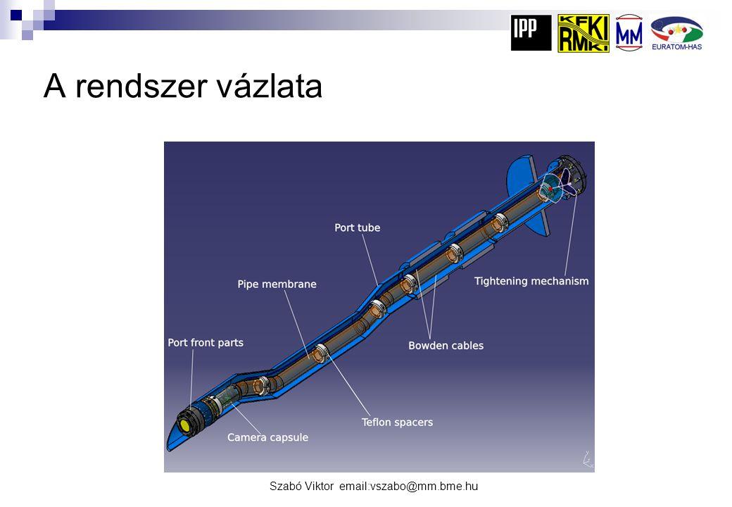 Szabó Viktor email:vszabo@mm.bme.hu A dokkoló fő komponensei