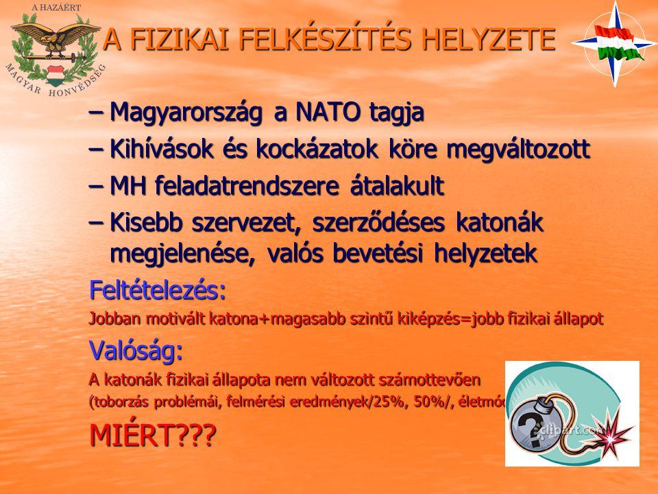 A FIZIKAI FELKÉSZÍTÉS HELYZETE –Magyarország a NATO tagja –Kihívások és kockázatok köre megváltozott –MH feladatrendszere átalakult –Kisebb szervezet, szerződéses katonák megjelenése, valós bevetési helyzetek Feltételezés: Jobban motivált katona+magasabb szintű kiképzés=jobb fizikai állapot Valóság: A katonák fizikai állapota nem változott számottevően (toborzás problémái, felmérési eredmények/25%, 50%/, életmód) MIÉRT