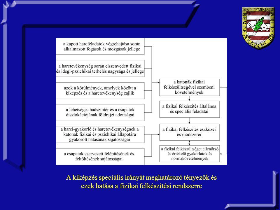 A kiképzés speciális irányát meghatározó tényezők és ezek hatása a fizikai felkészítési rendszerre