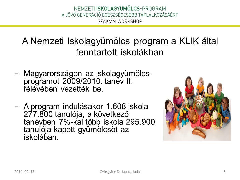 2014. 09. 13.Györgyiné Dr. Koncz Judit6 A Nemzeti Iskolagyümölcs program a KLIK által fenntartott iskolákban − Magyarországon az iskolagyümölcs- progr