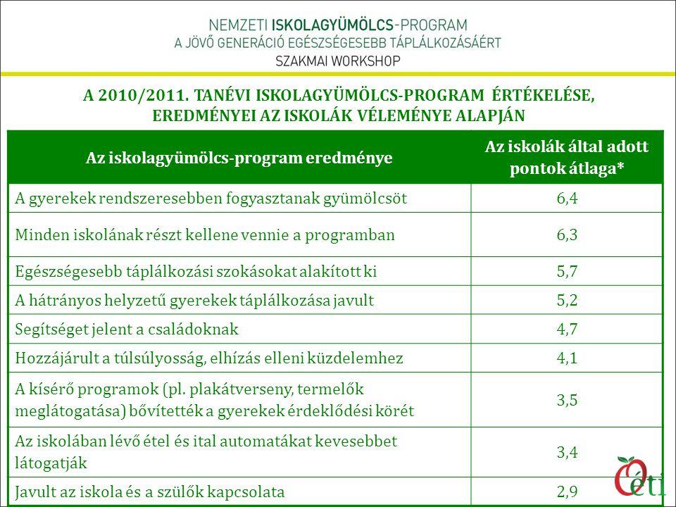 A 2010/2011. TANÉVI ISKOLAGYÜMÖLCS-PROGRAM ÉRTÉKELÉSE, EREDMÉNYEI AZ ISKOLÁK VÉLEMÉNYE ALAPJÁN Az iskolagyümölcs-program eredménye Az iskolák által ad