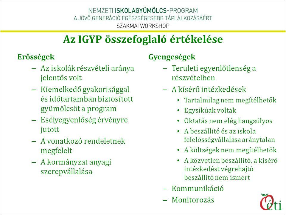 Az IGYP összefoglaló értékelése Erősségek – Az iskolák részvételi aránya jelentős volt – Kiemelkedő gyakorisággal és időtartamban biztosított gyümölcs