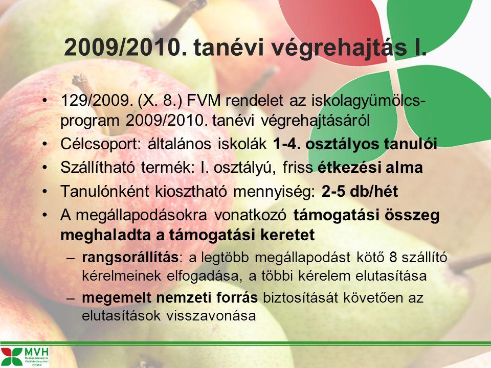 2009/2010. tanévi végrehajtás I. 129/2009. (X. 8.) FVM rendelet az iskolagyümölcs- program 2009/2010. tanévi végrehajtásáról Célcsoport: általános isk