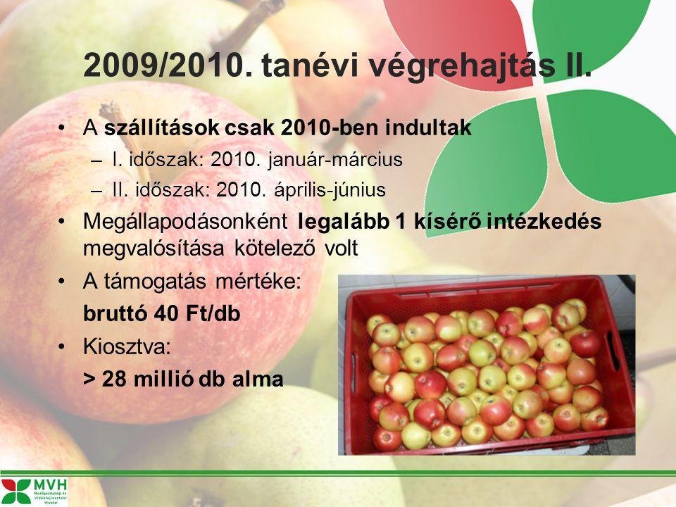 2009/2010. tanévi végrehajtás II. A szállítások csak 2010-ben indultak –I. időszak: 2010. január-március –II. időszak: 2010. április-június Megállapod
