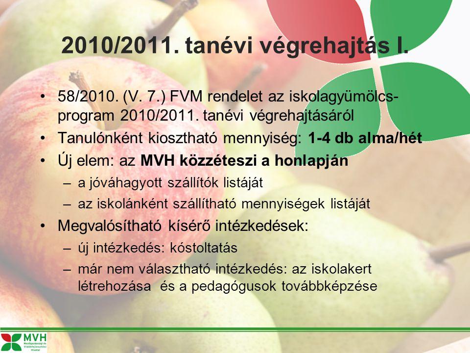 2010/2011. tanévi végrehajtás I. 58/2010. (V. 7.) FVM rendelet az iskolagyümölcs- program 2010/2011. tanévi végrehajtásáról Tanulónként kiosztható men