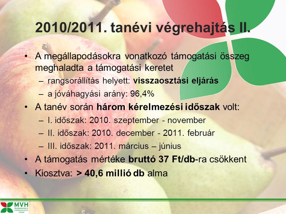 2011/2012.tanévi végrehajtás I. 51/2011. (VI.