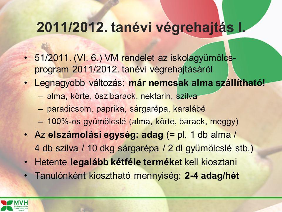 2011/2012.tanévi végrehajtás II.