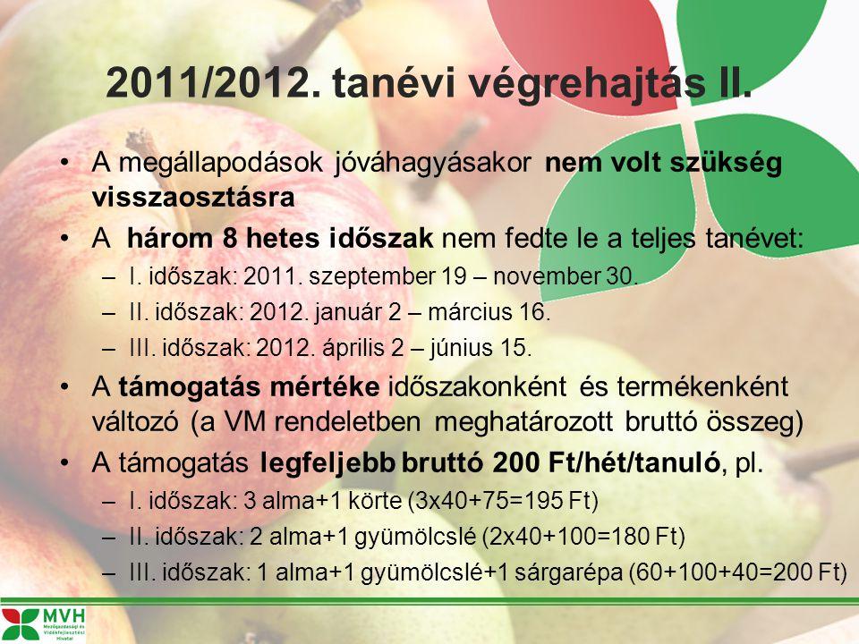 2011/2012. tanévi végrehajtás II. A megállapodások jóváhagyásakor nem volt szükség visszaosztásra A három 8 hetes időszak nem fedte le a teljes tanéve