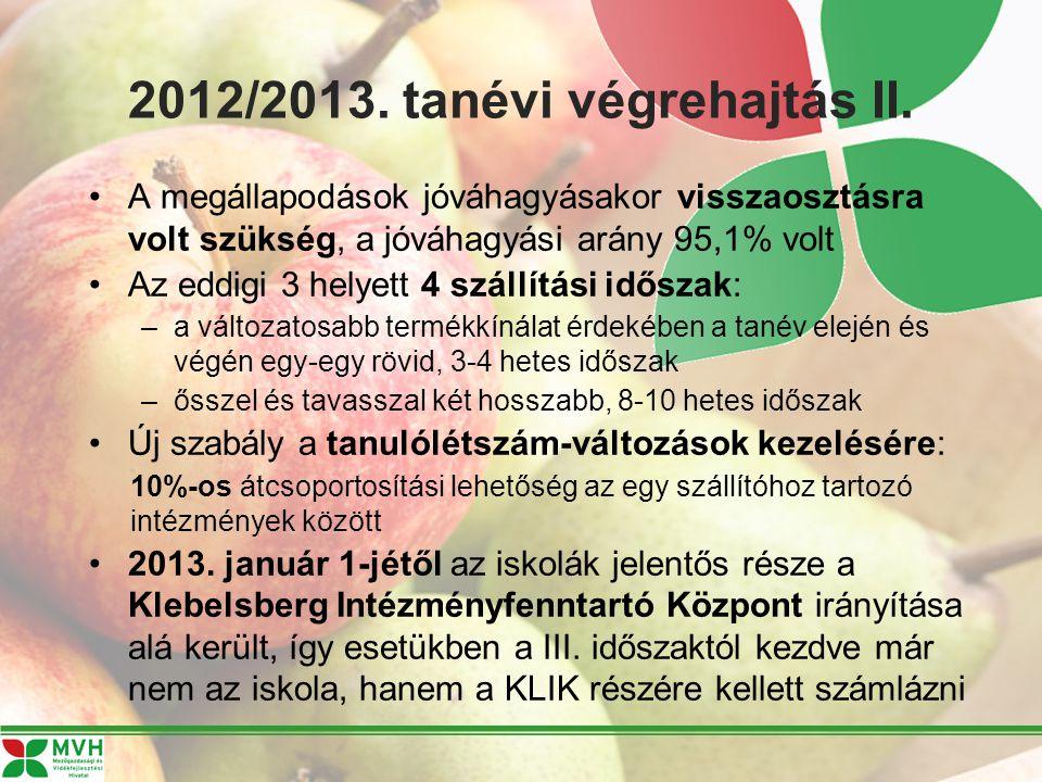 2012/2013. tanévi végrehajtás II. A megállapodások jóváhagyásakor visszaosztásra volt szükség, a jóváhagyási arány 95,1% volt Az eddigi 3 helyett 4 sz
