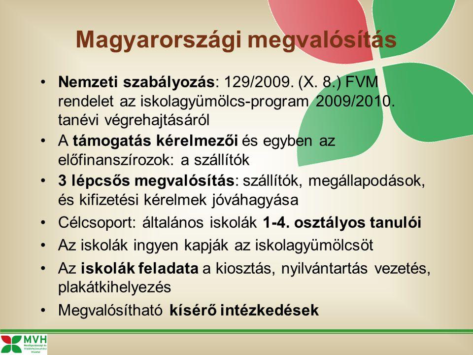 Magyarországi megvalósítás Nemzeti szabályozás: 129/2009.