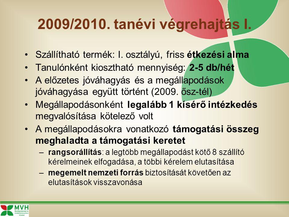 2009/2010.tanévi végrehajtás II. A szállítások csak 2010-ben indultak –I.