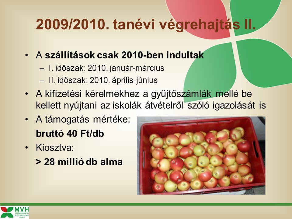 2009/2010. tanévi végrehajtás II. A szállítások csak 2010-ben indultak –I.