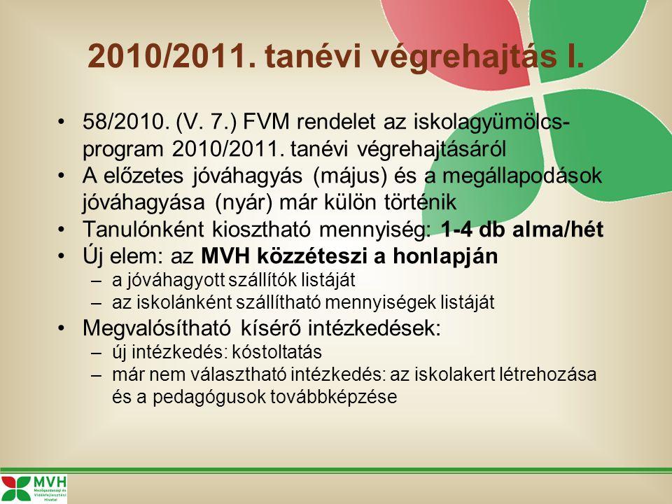 2010/2011.tanévi végrehajtás II.
