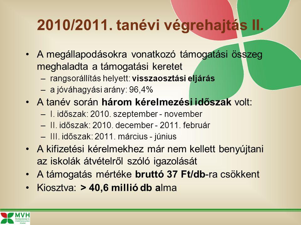 2010/2011. tanévi végrehajtás II.