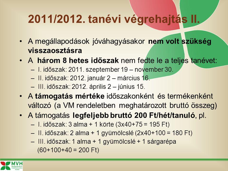 2011/2012. tanévi végrehajtás II.
