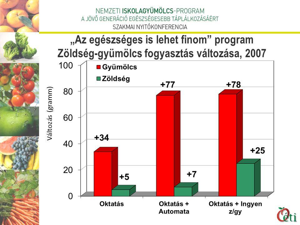 """""""Az egészséges is lehet finom program Zöldség-gyümölcs fogyasztás változása, 2007 Változás (gramm)"""