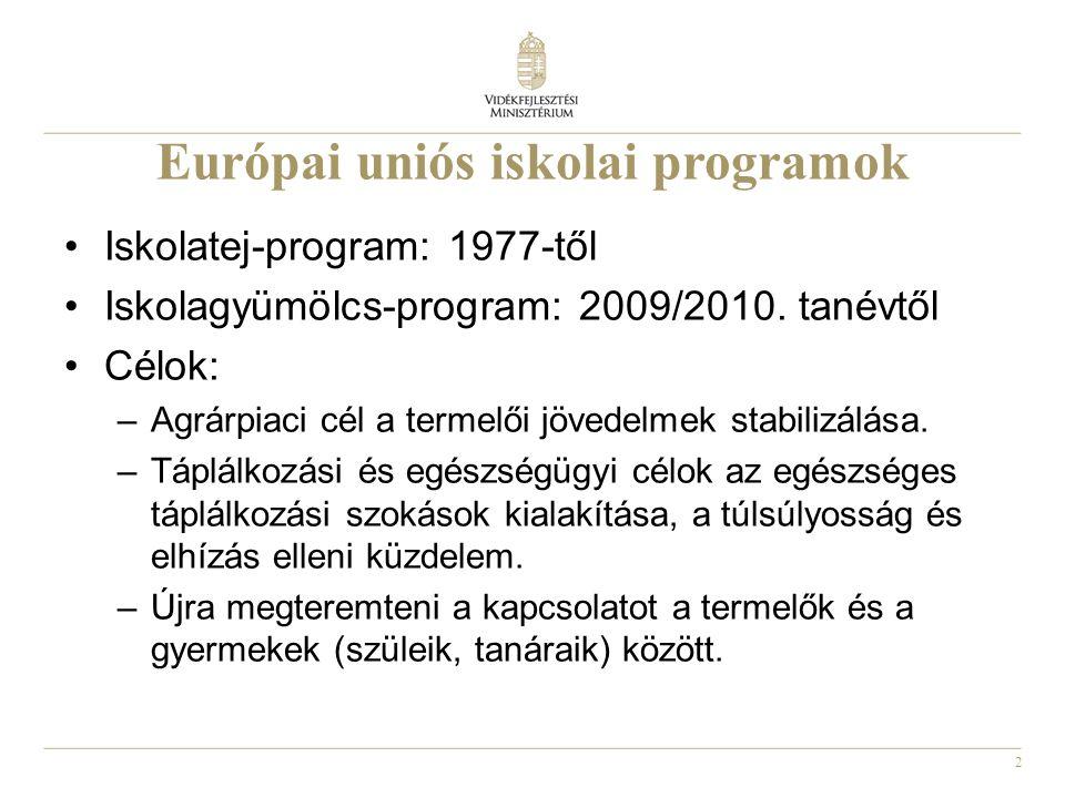 2 Európai uniós iskolai programok Iskolatej-program: 1977-től Iskolagyümölcs-program: 2009/2010. tanévtől Célok: –Agrárpiaci cél a termelői jövedelmek