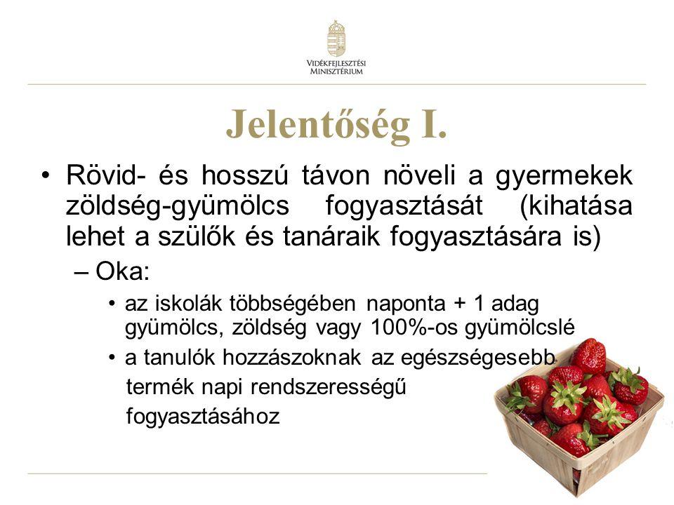 21 Jelentőség I. Rövid- és hosszú távon növeli a gyermekek zöldség-gyümölcs fogyasztását (kihatása lehet a szülők és tanáraik fogyasztására is) –Oka: